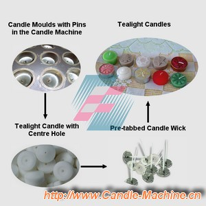 Tealight Candle Making, www.Candle-Machine.cn